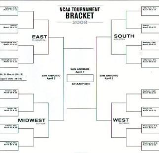 32-team playoff bracket