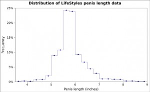 average size of a penis at 14